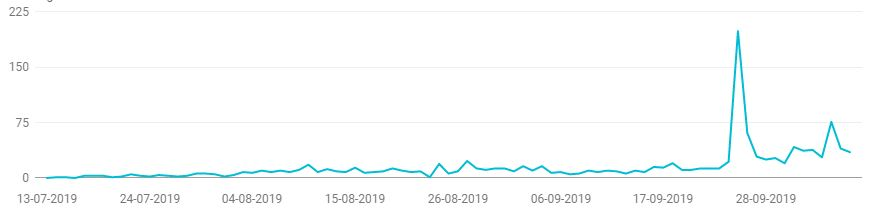 impressions search console september 2019